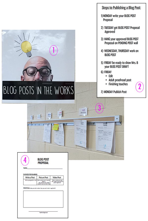 Student Blog Writing Process