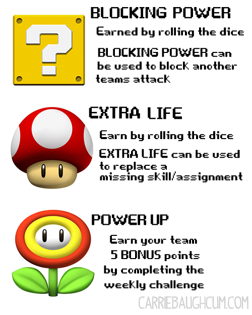 Gamification: Super Mario Brothers Game Key | Heck Awesome Learning