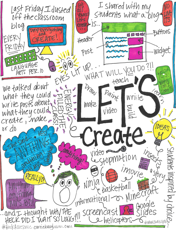 A Moment in My Classroom: Let's Create By Carrie Baughcum