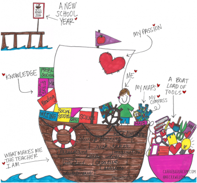 Me and My Ship, Lessons Learned, Carrie Baughcum, Hand Drawn