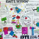 #F2FOMG: My ISTE 2016 Reflection